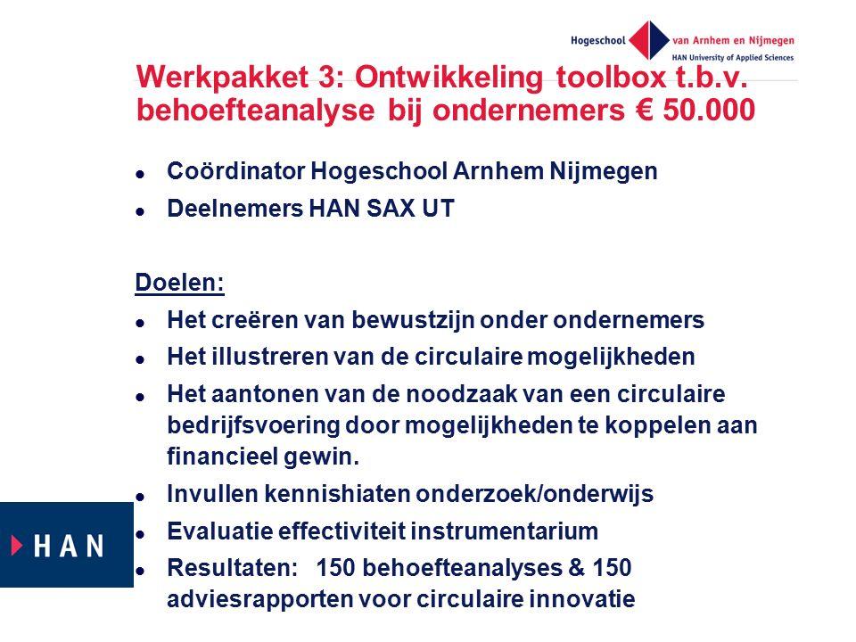Werkpakket 3: Ontwikkeling toolbox t. b. v