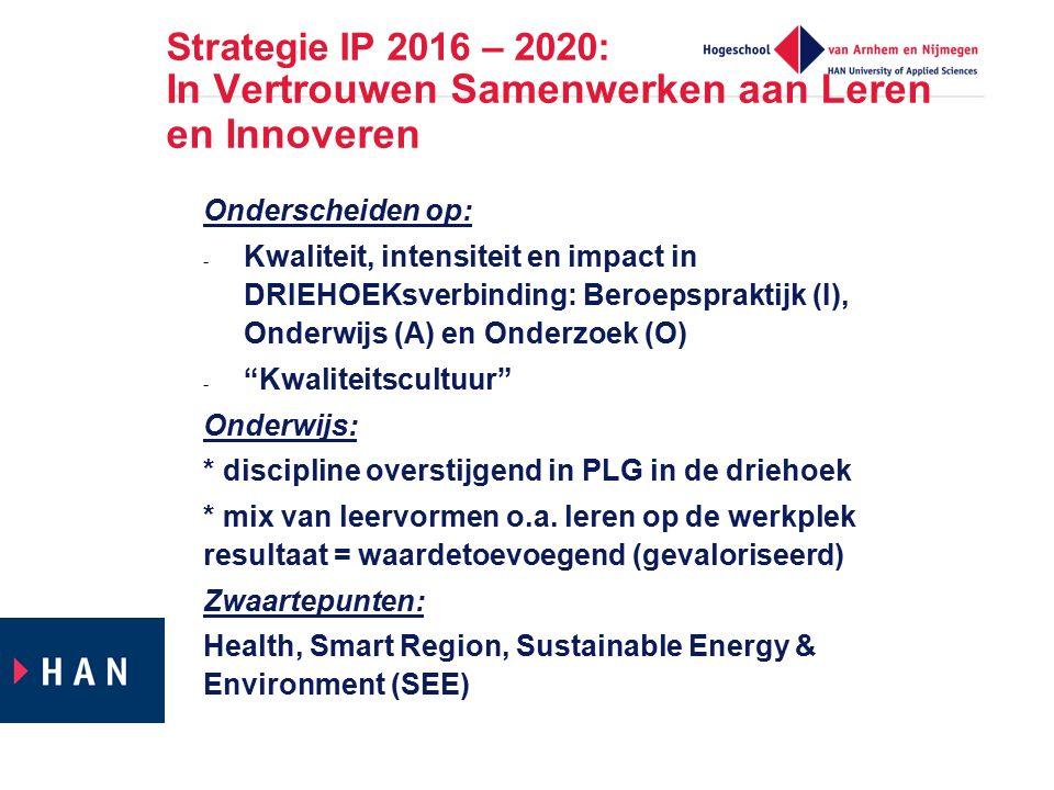 Strategie IP 2016 – 2020: In Vertrouwen Samenwerken aan Leren en Innoveren