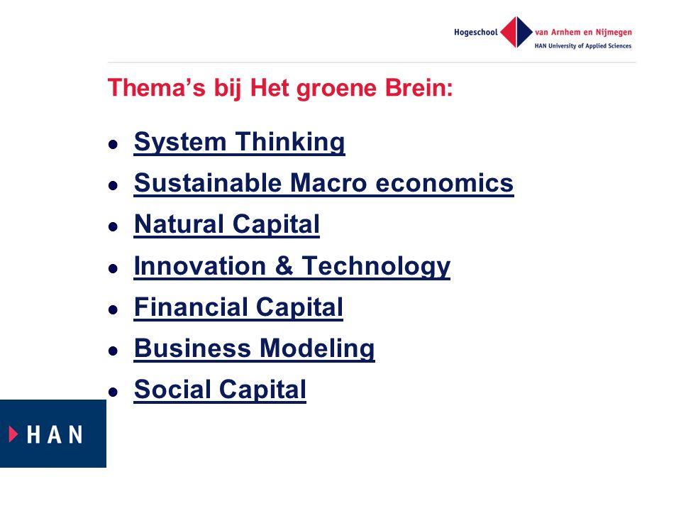 Thema's bij Het groene Brein: