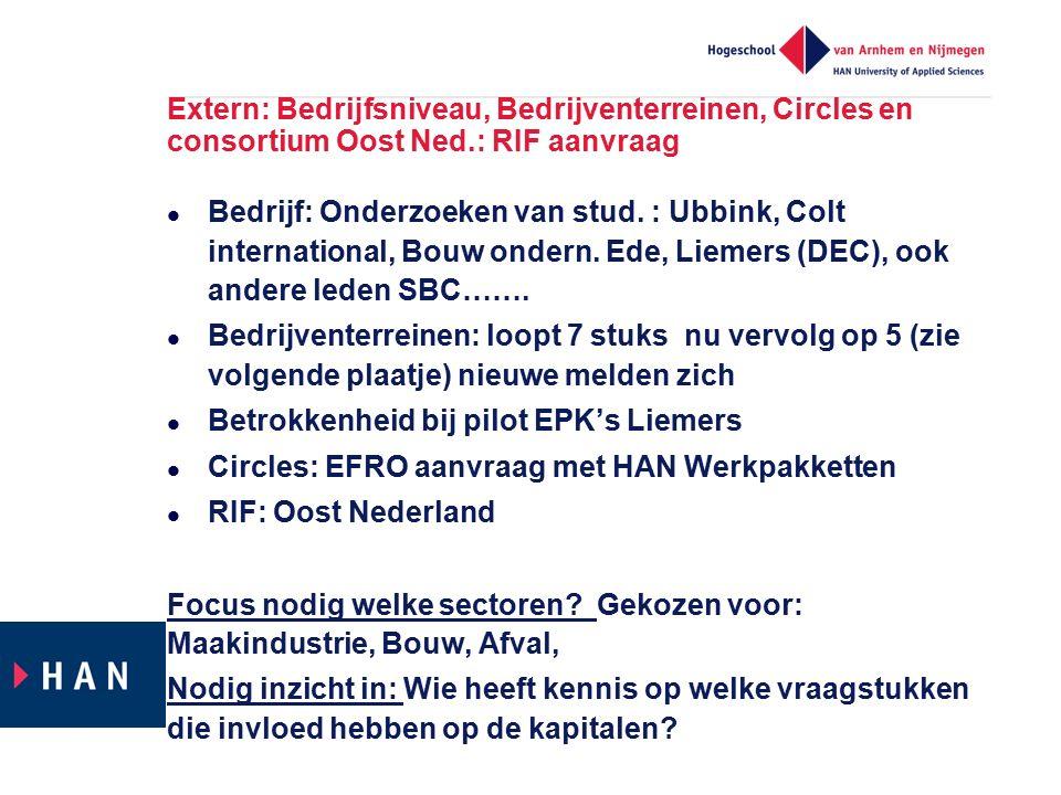 Extern: Bedrijfsniveau, Bedrijventerreinen, Circles en consortium Oost Ned.: RIF aanvraag