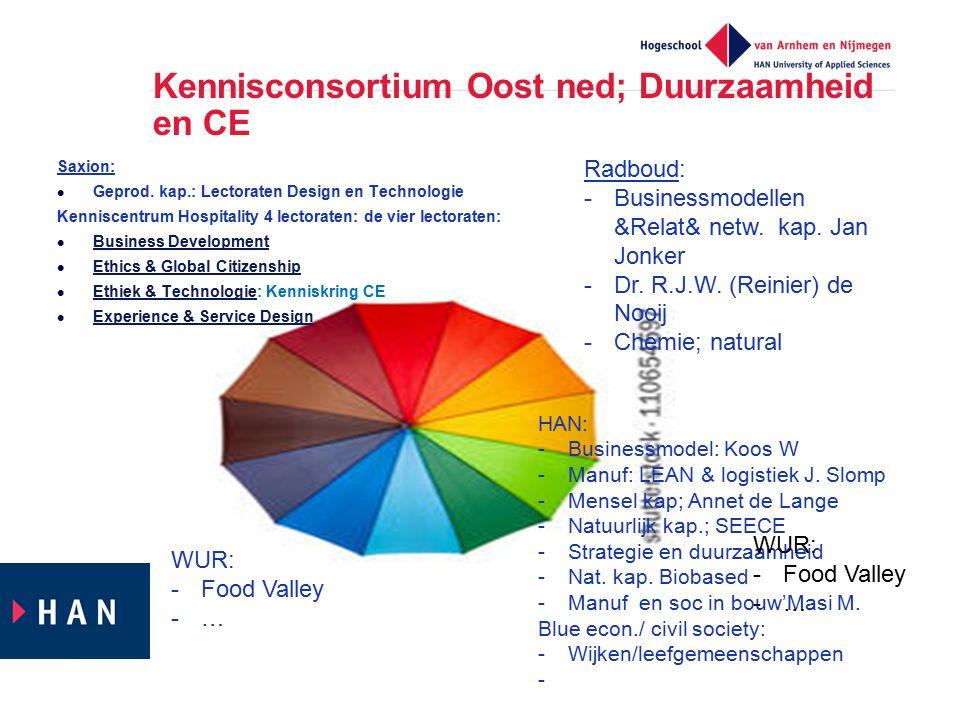 Kennisconsortium Oost ned; Duurzaamheid en CE