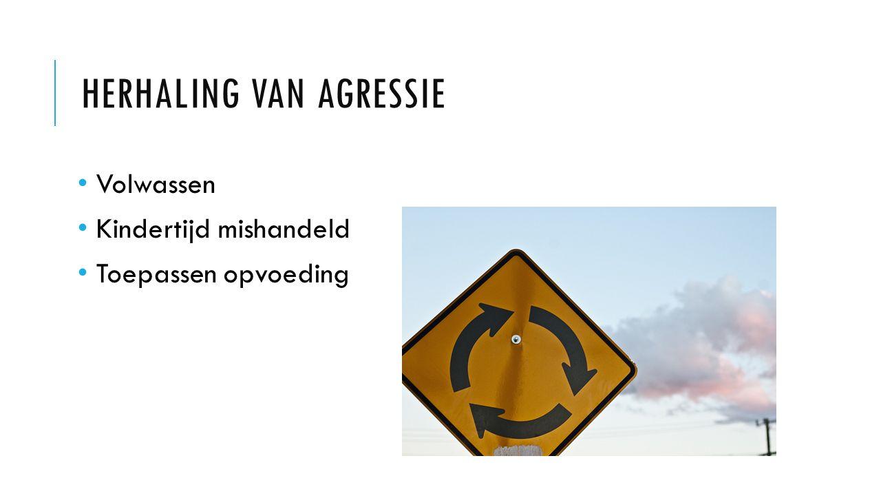 Herhaling van agressie