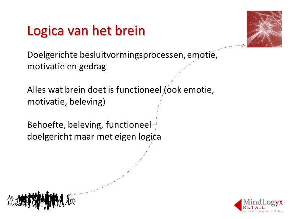 Logica van het brein Doelgerichte besluitvormingsprocessen, emotie, motivatie en gedrag.