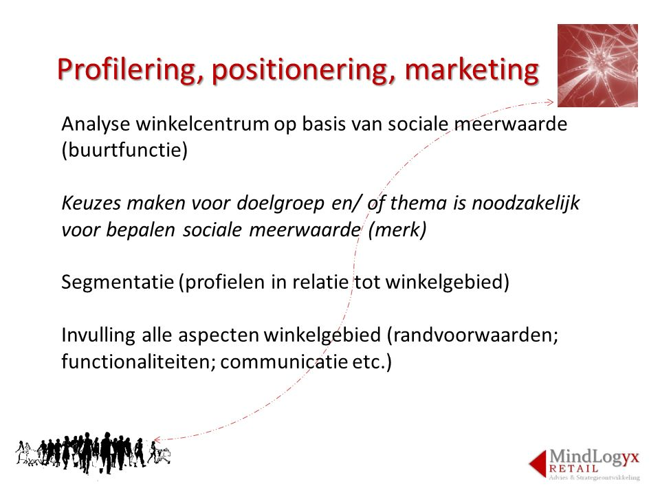 Profilering, positionering, marketing