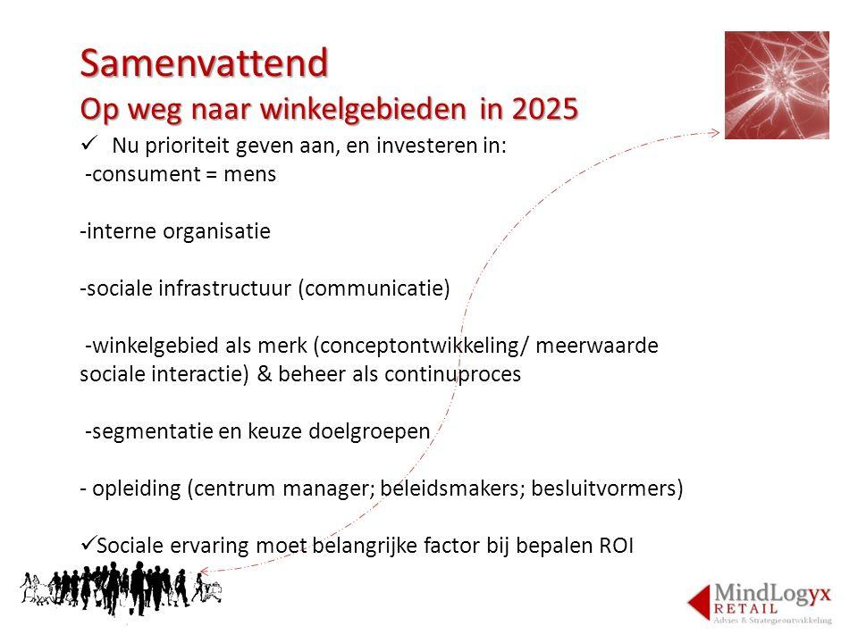 Samenvattend Op weg naar winkelgebieden in 2025