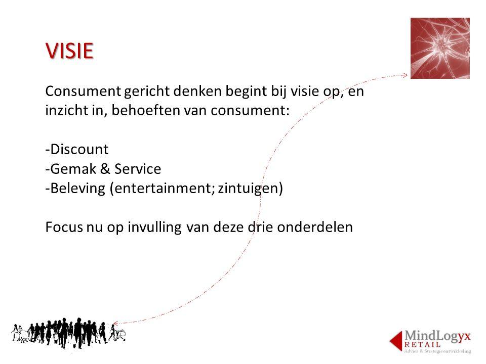 VISIE Consument gericht denken begint bij visie op, en inzicht in, behoeften van consument: -Discount.