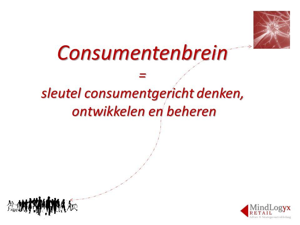 Consumentenbrein = sleutel consumentgericht denken,