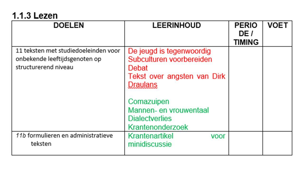 Jaarplan/ leerlijnen 1