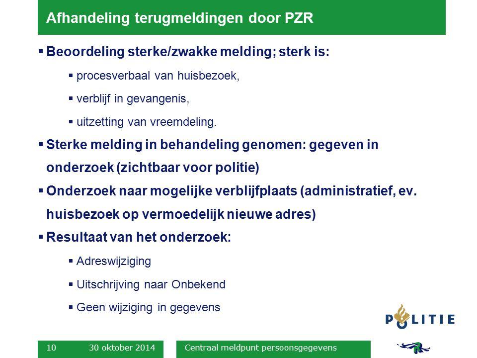 Afhandeling terugmeldingen door PZR