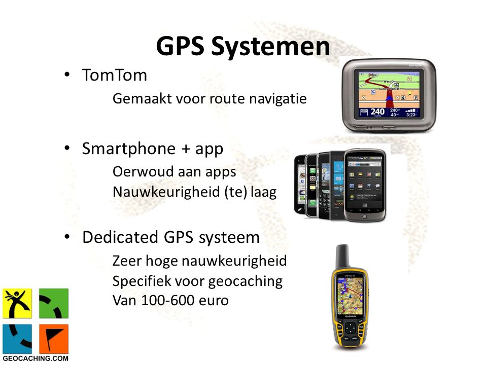GPS Systemen TomTom Gemaakt voor route navigatie