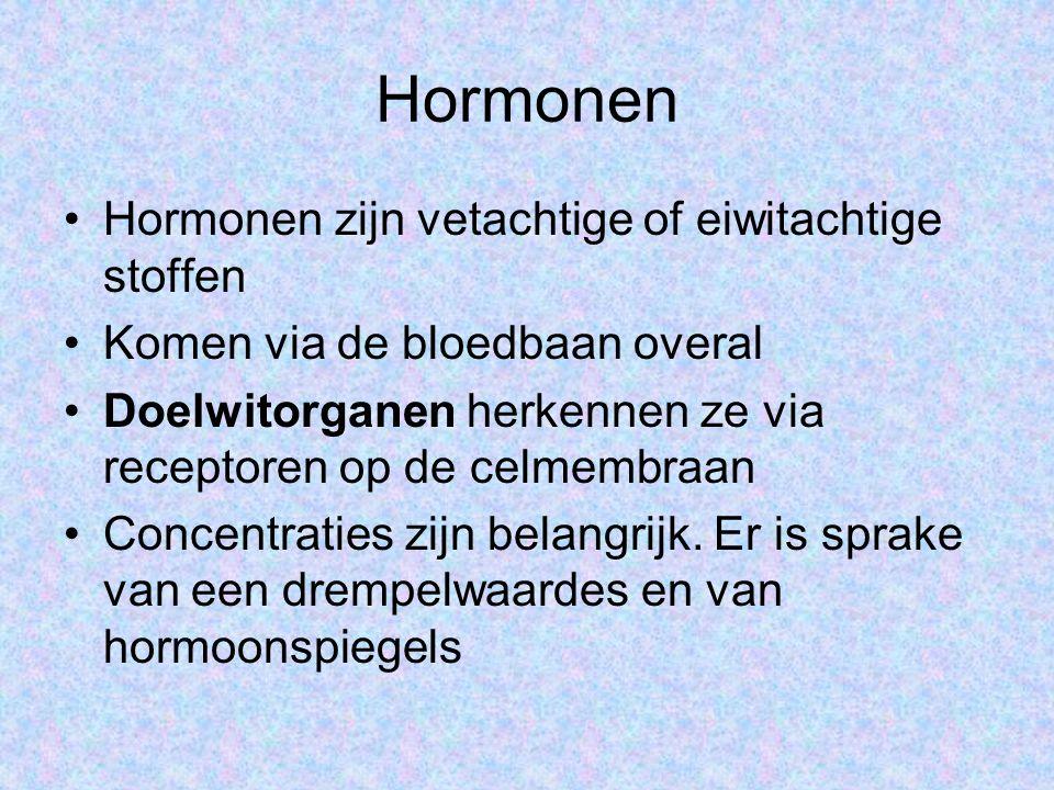 Hormonen Hormonen zijn vetachtige of eiwitachtige stoffen