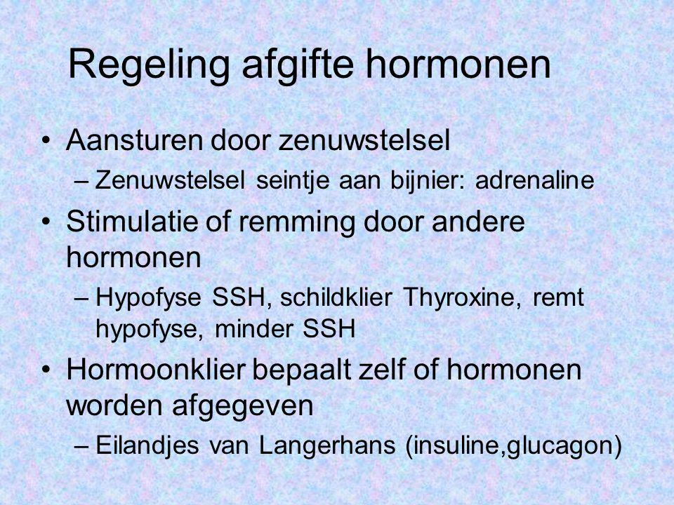 Regeling afgifte hormonen
