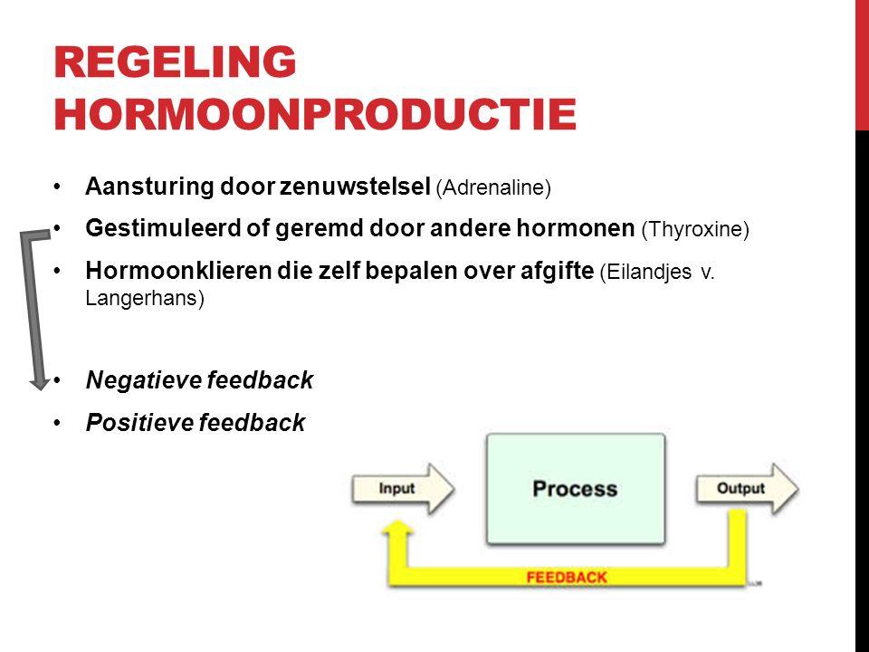 Regeling hormoonproductie