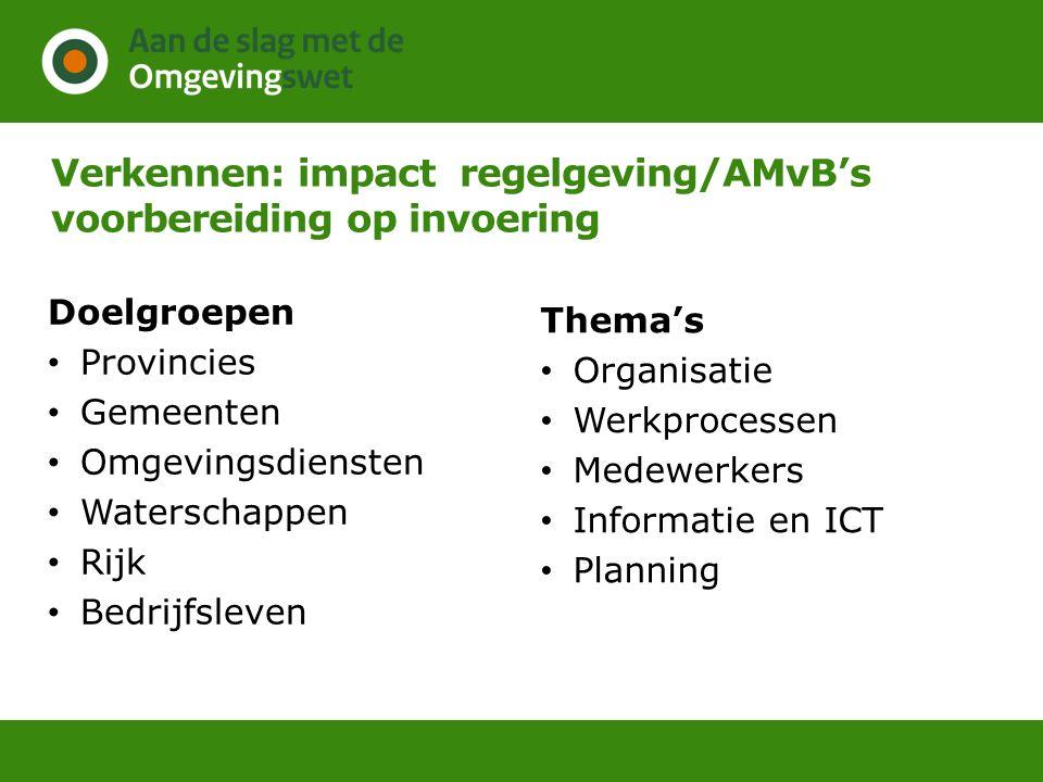 Verkennen: impact regelgeving/AMvB's voorbereiding op invoering