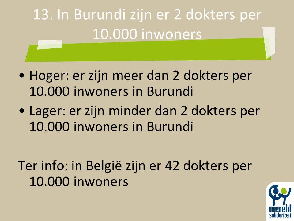 13. In Burundi zijn er 2 dokters per 10.000 inwoners