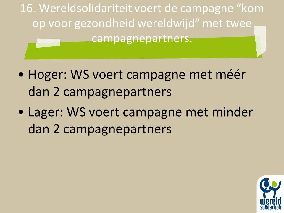 Hoger: WS voert campagne met méér dan 2 campagnepartners