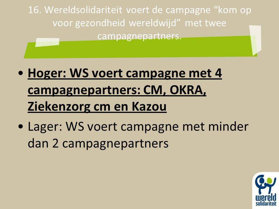 Lager: WS voert campagne met minder dan 2 campagnepartners