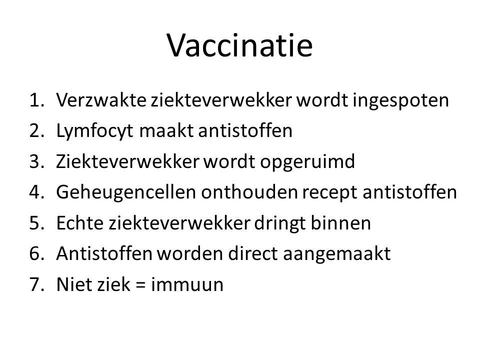 Vaccinatie Verzwakte ziekteverwekker wordt ingespoten