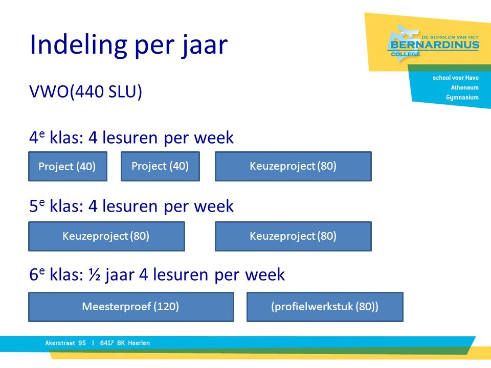 Indeling per jaar VWO(440 SLU) 4e klas: 4 lesuren per week