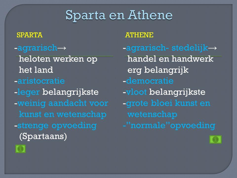 Sparta en Athene Sparta. Athene.