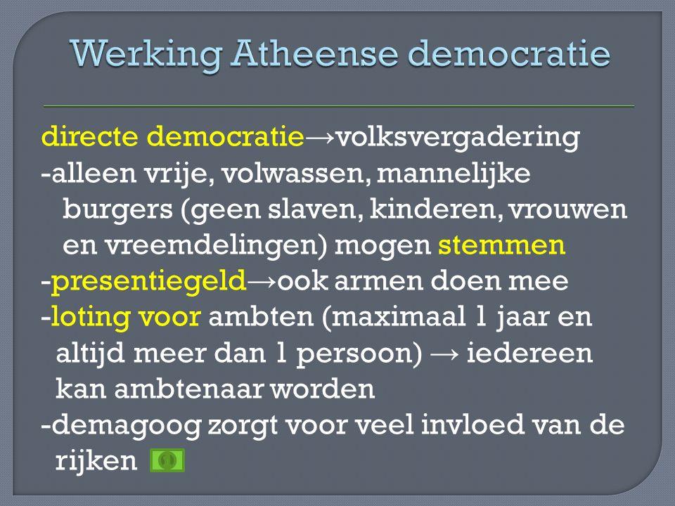 Werking Atheense democratie