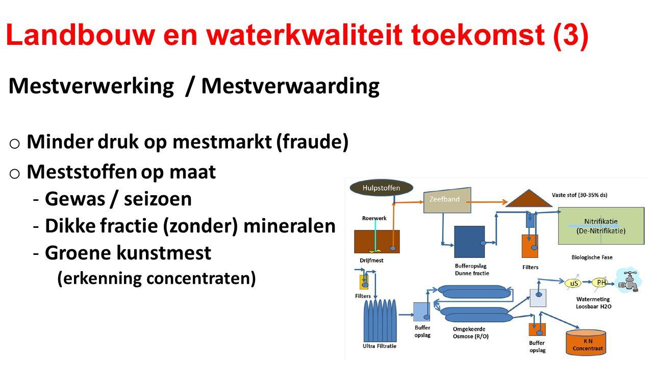 Landbouw en waterkwaliteit toekomst (3)