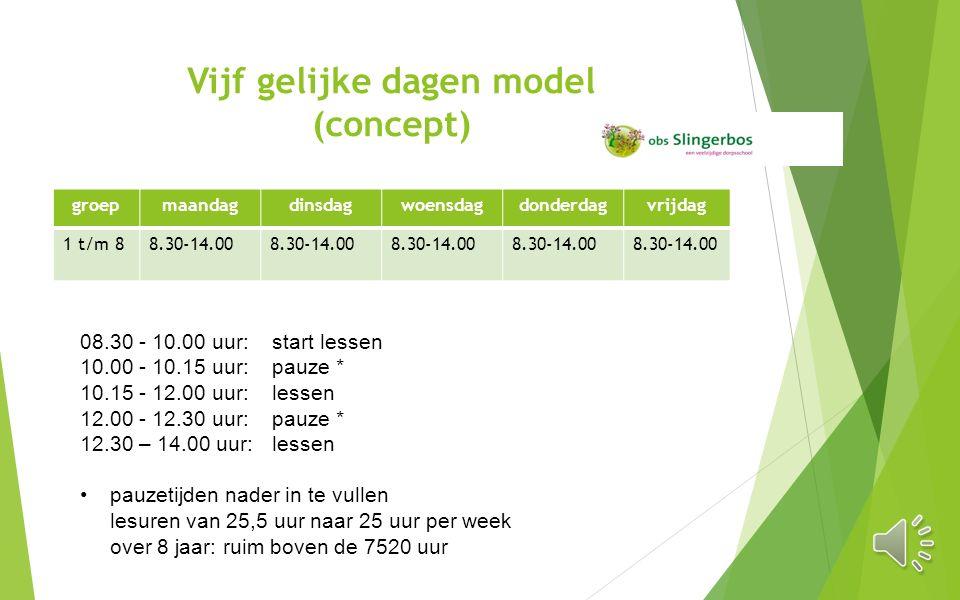 Vijf gelijke dagen model (concept)
