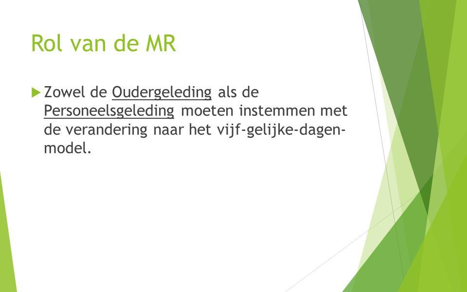 Rol van de MR Zowel de Oudergeleding als de Personeelsgeleding moeten instemmen met de verandering naar het vijf-gelijke-dagen- model.