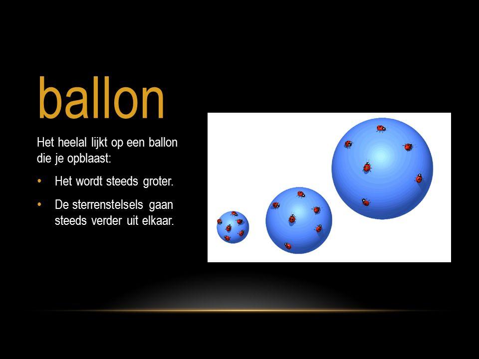ballon Het heelal lijkt op een ballon die je opblaast: