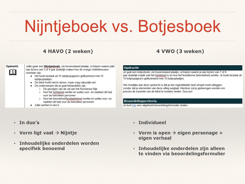 Nijntjeboek vs. Botjesboek