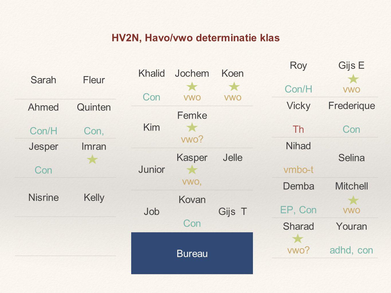 HV2N, Havo/vwo determinatie klas