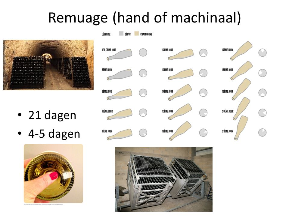 Remuage (hand of machinaal)