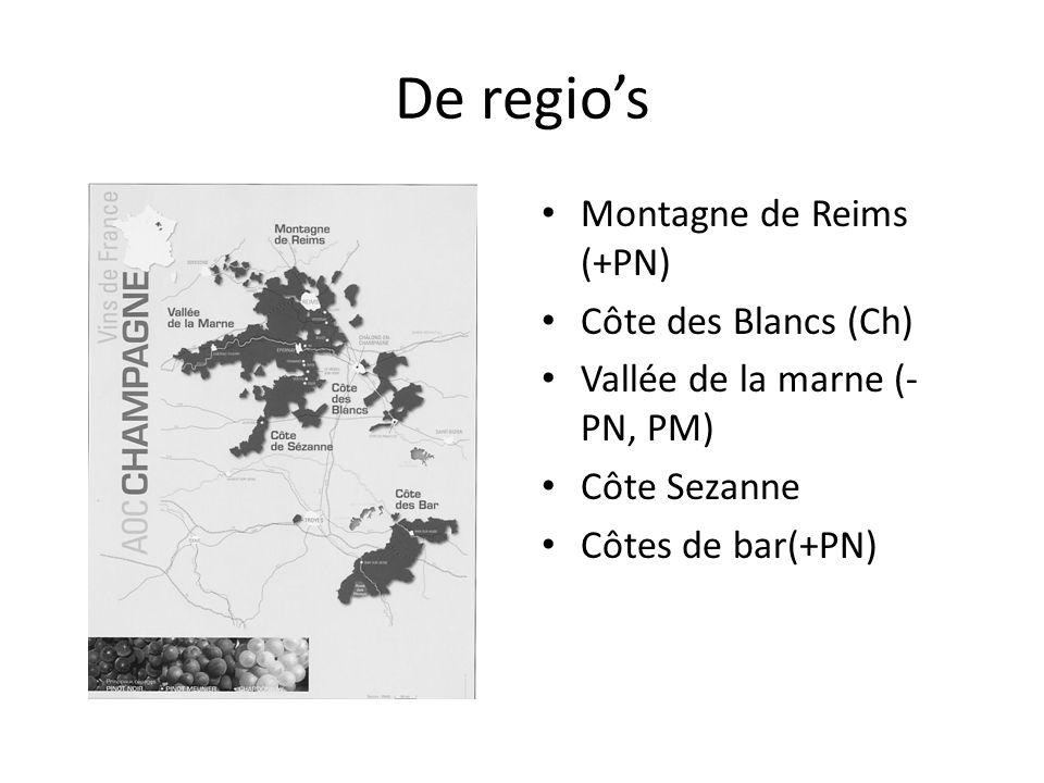 De regio's Montagne de Reims (+PN) Côte des Blancs (Ch)