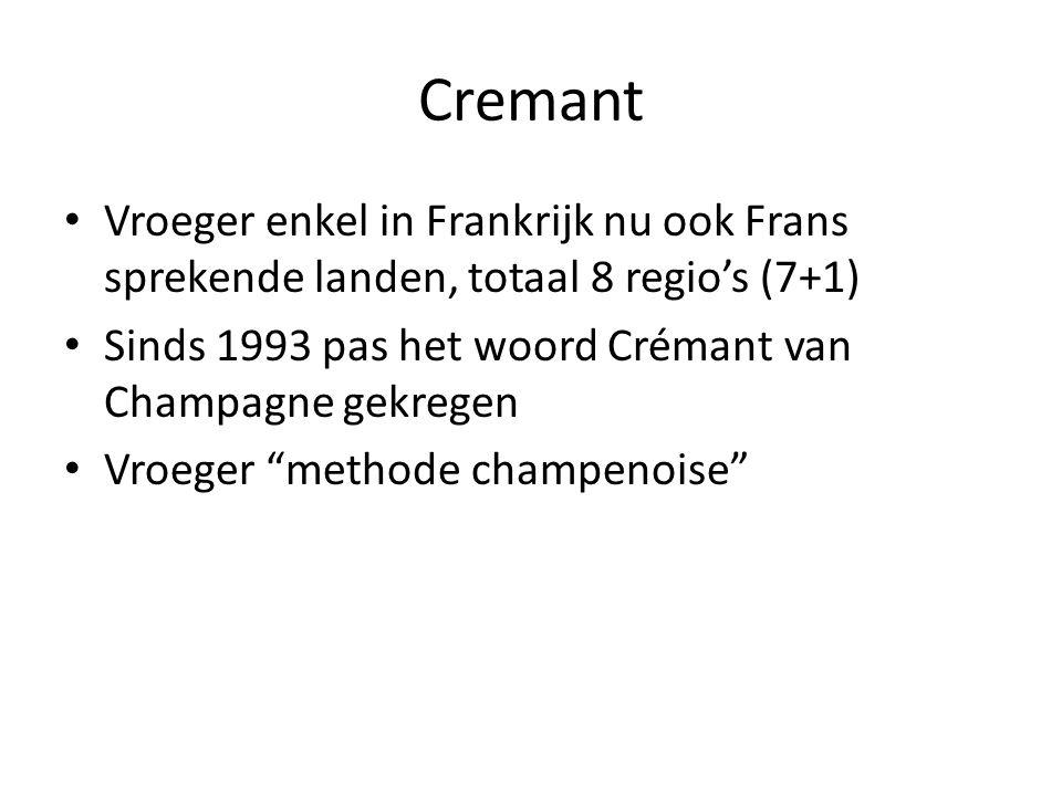 Cremant Vroeger enkel in Frankrijk nu ook Frans sprekende landen, totaal 8 regio's (7+1) Sinds 1993 pas het woord Crémant van Champagne gekregen.