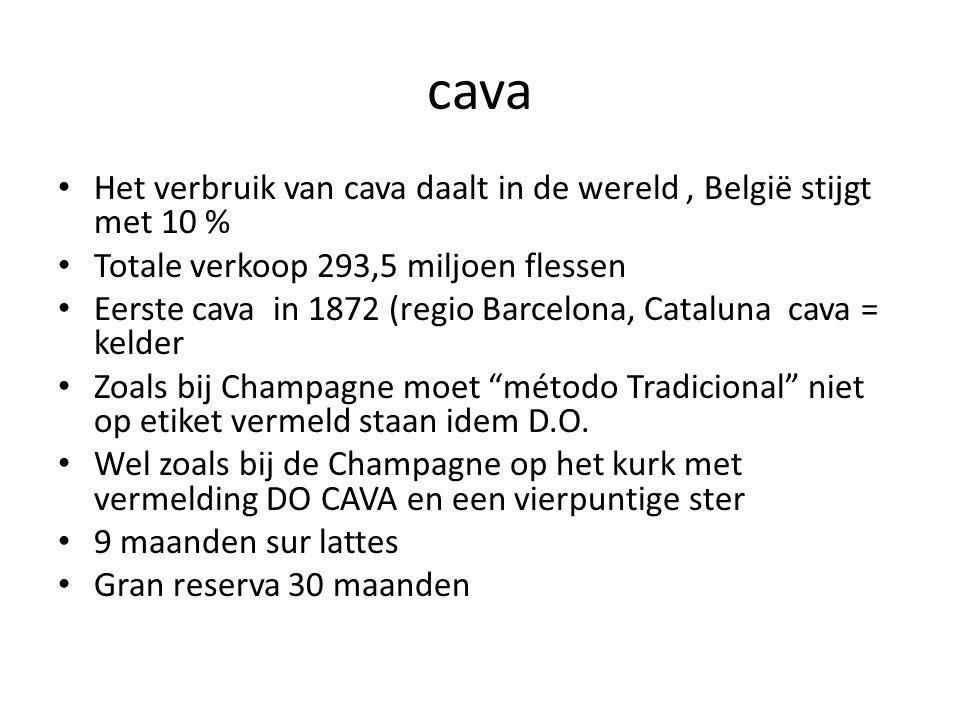 cava Het verbruik van cava daalt in de wereld , België stijgt met 10 %