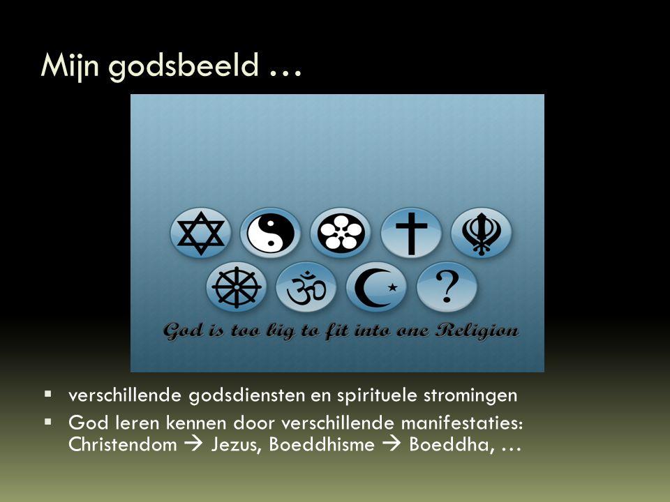 Mijn godsbeeld … verschillende godsdiensten en spirituele stromingen