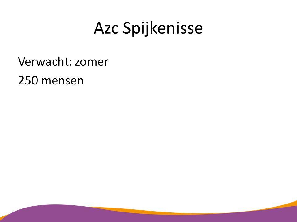 Azc Spijkenisse Verwacht: zomer 250 mensen