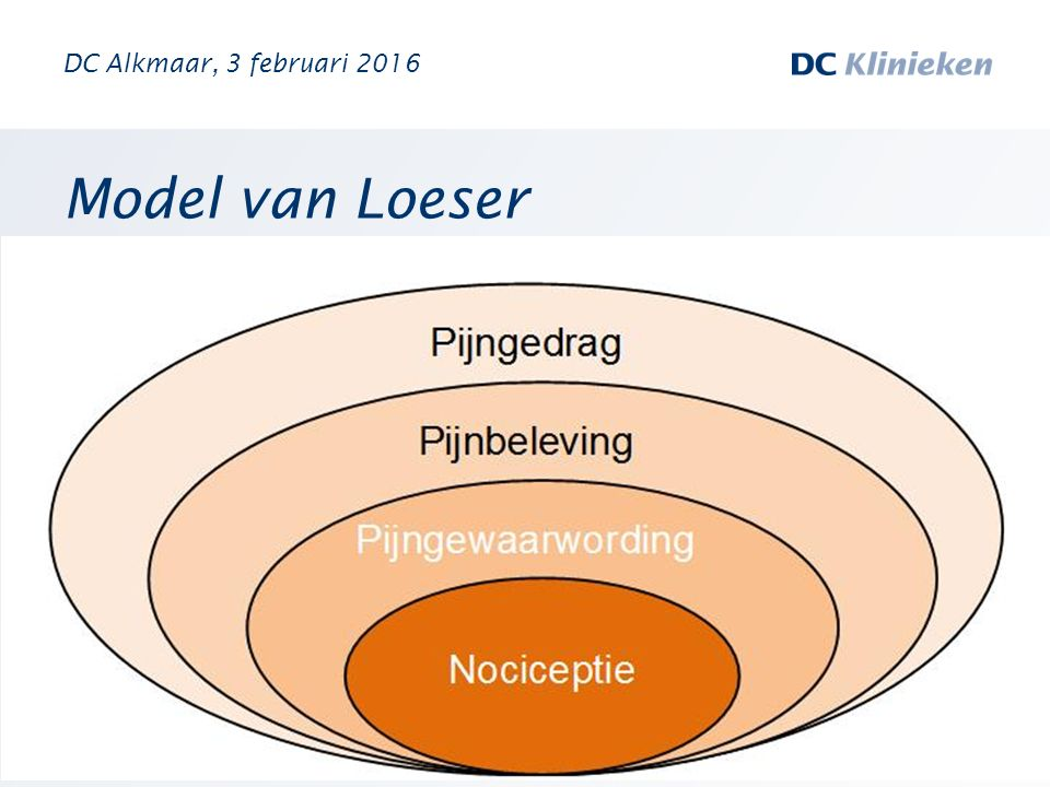 DC Alkmaar, 3 februari 2016 Model van Loeser