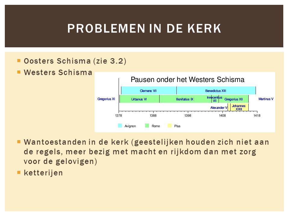 Problemen in de Kerk Oosters Schisma (zie 3.2) Westers Schisma