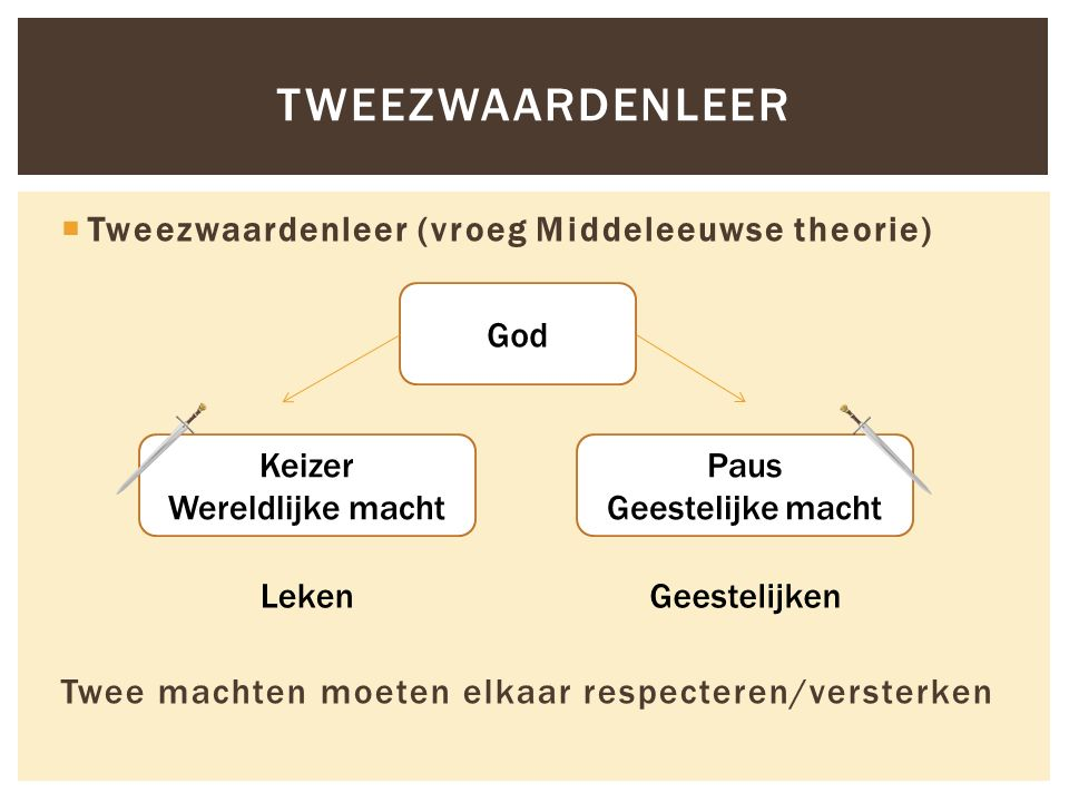 tweezwaardenleer Tweezwaardenleer (vroeg Middeleeuwse theorie)
