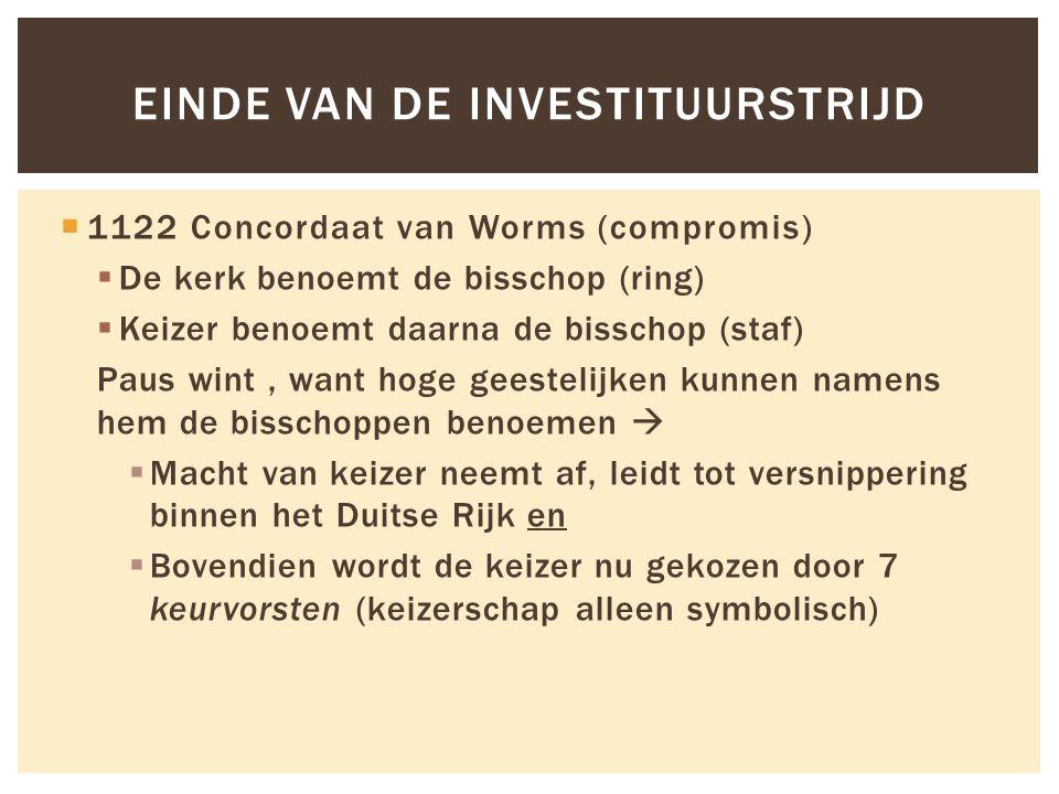 Einde van de investituurstrijd