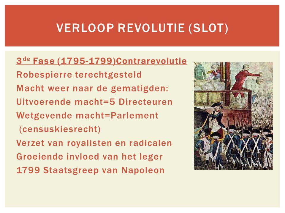 Verloop revolutie (slot)