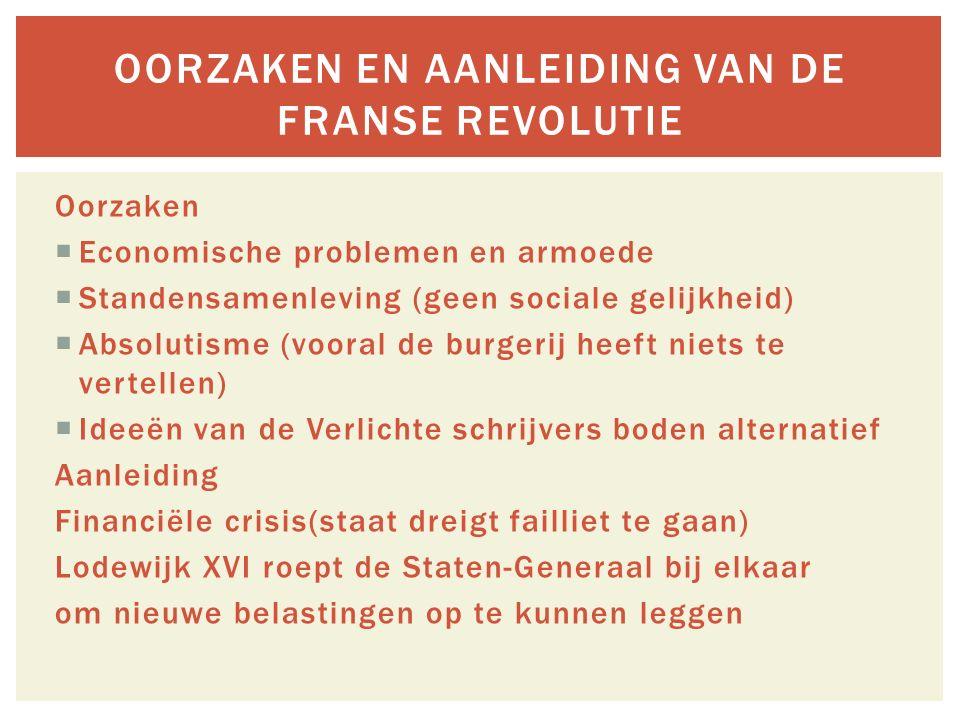 Oorzaken en aanleiding van de Franse Revolutie