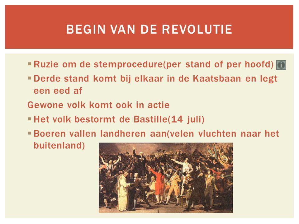 Begin van de Revolutie Ruzie om de stemprocedure(per stand of per hoofd) Derde stand komt bij elkaar in de Kaatsbaan en legt een eed af.