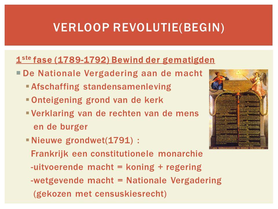 Verloop Revolutie(begin)