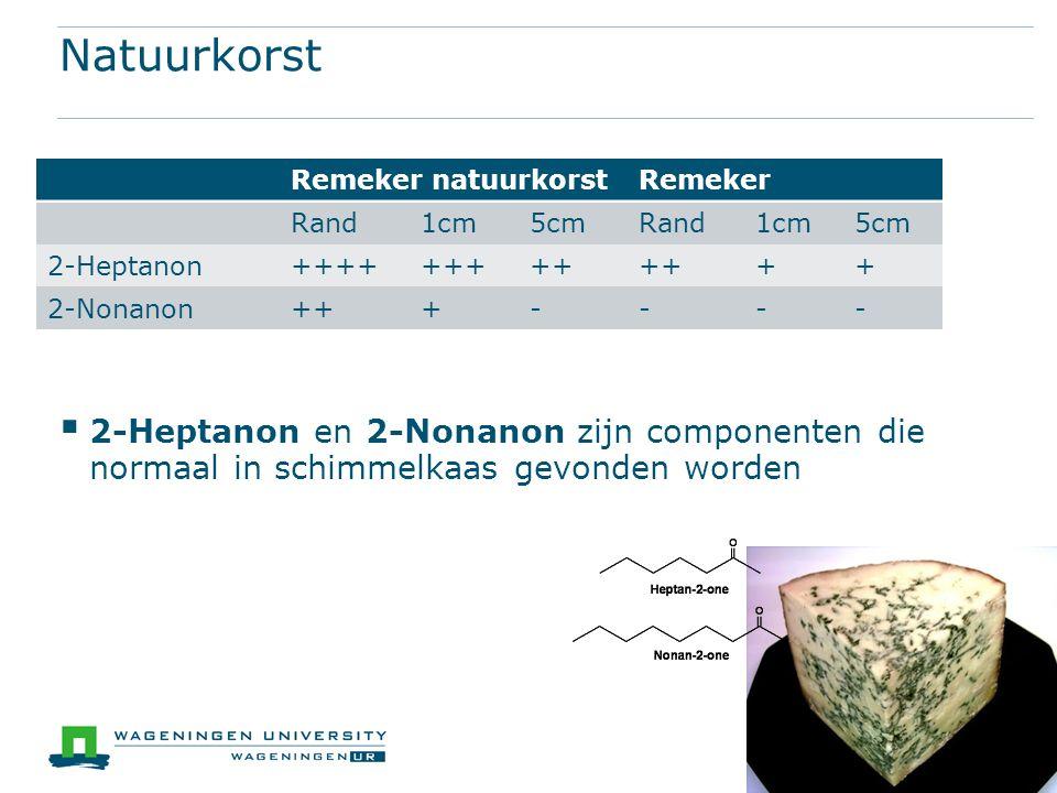 Natuurkorst 2-Heptanon en 2-Nonanon zijn componenten die normaal in schimmelkaas gevonden worden. Remeker natuurkorst.