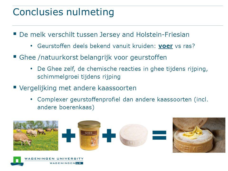 Conclusies nulmeting De melk verschilt tussen Jersey and Holstein-Friesian. Geurstoffen deels bekend vanuit kruiden: voer vs ras