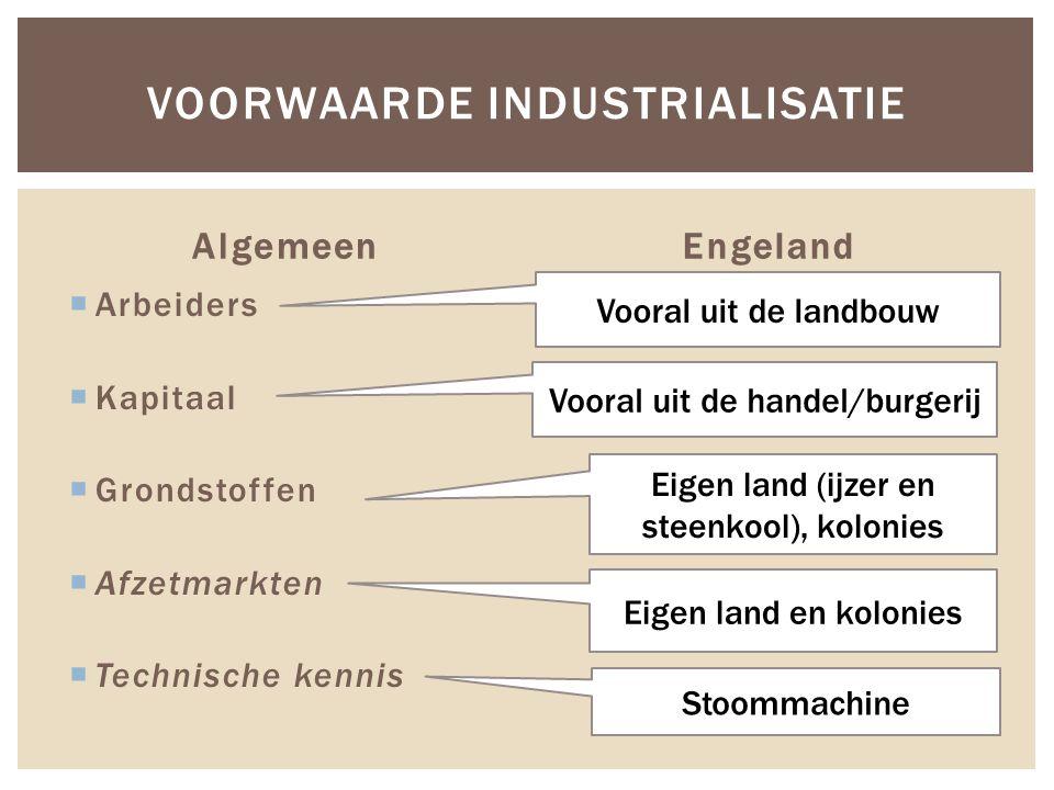 Voorwaarde industrialisatie