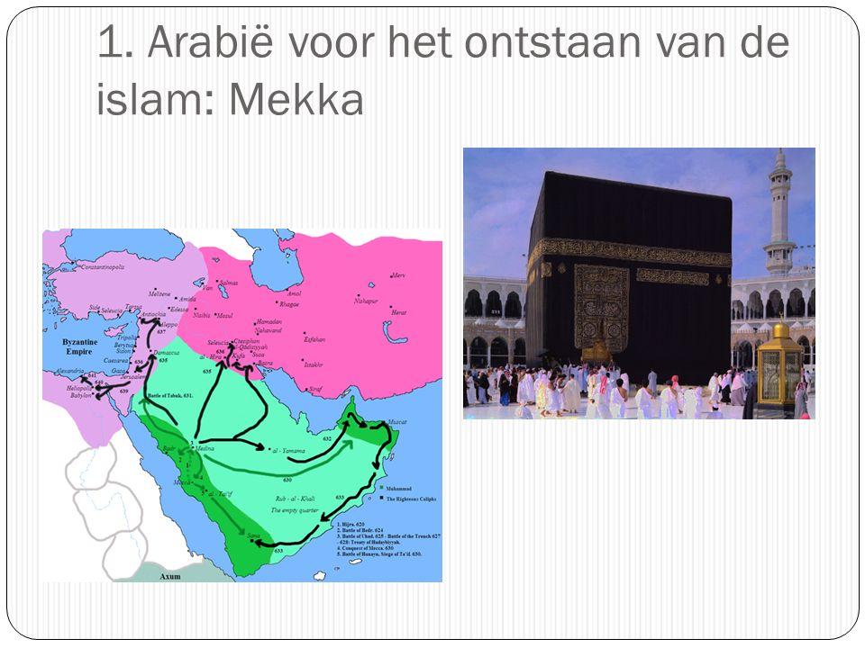 1. Arabië voor het ontstaan van de islam: Mekka