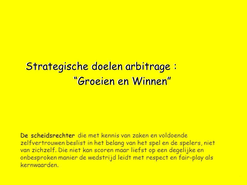 Strategische doelen arbitrage : Groeien en Winnen